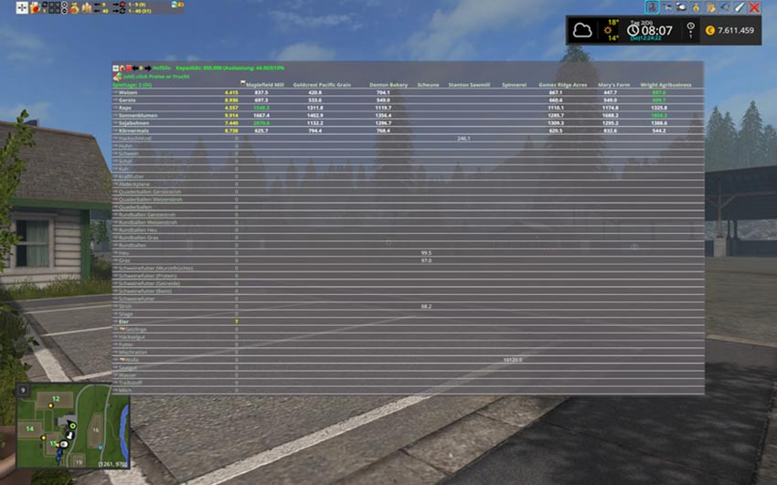 Multi Overlay V2 Hud v 2 982 Beta [MP] | LS2017 com