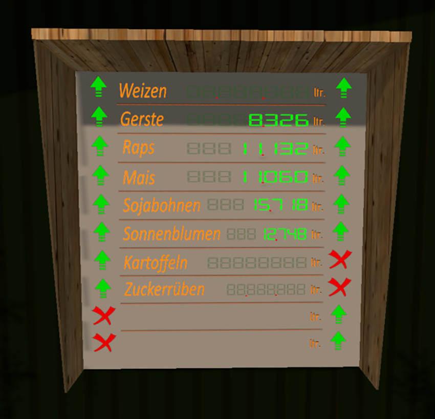 Digital displays V 1.1